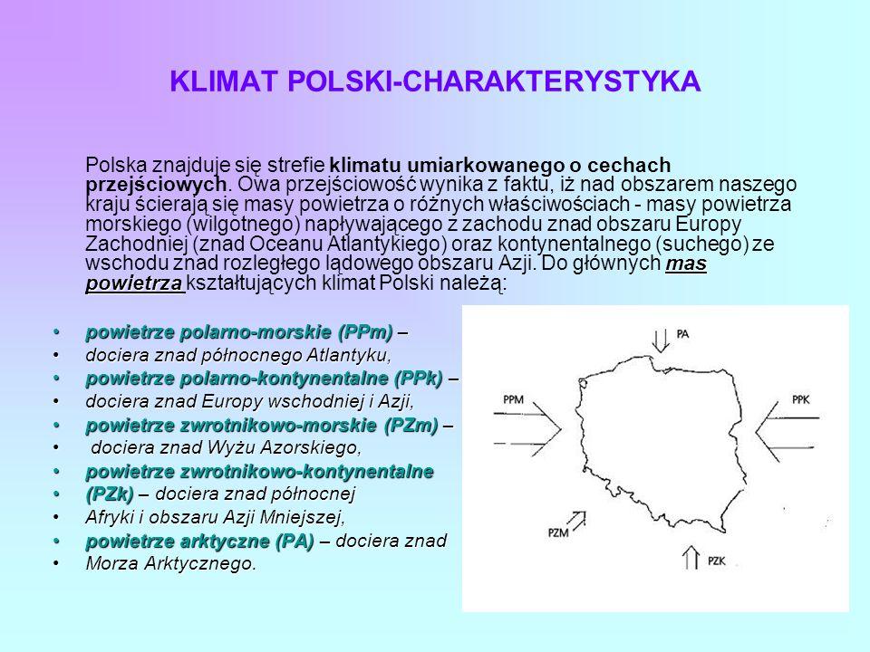 KLIMAT POLSKI-CHARAKTERYSTYKA