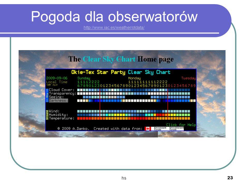 Pogoda dla obserwatorów http://www.iac.es/weather/otdata/