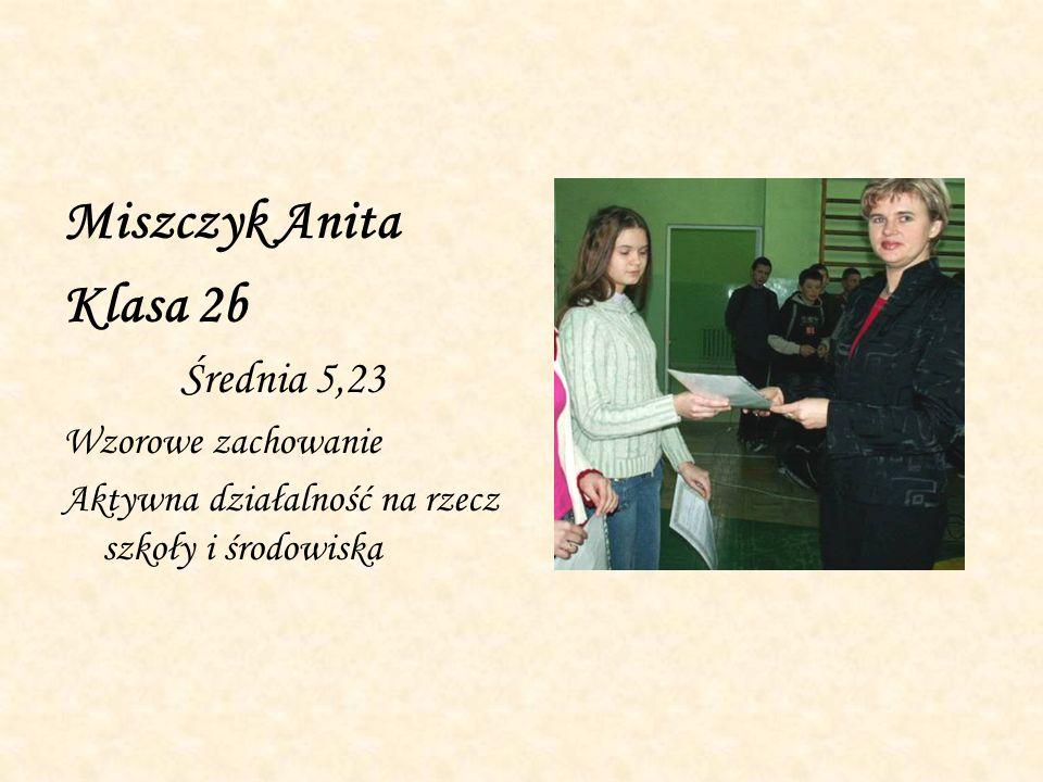 Miszczyk Anita Klasa 2b Średnia 5,23 Wzorowe zachowanie
