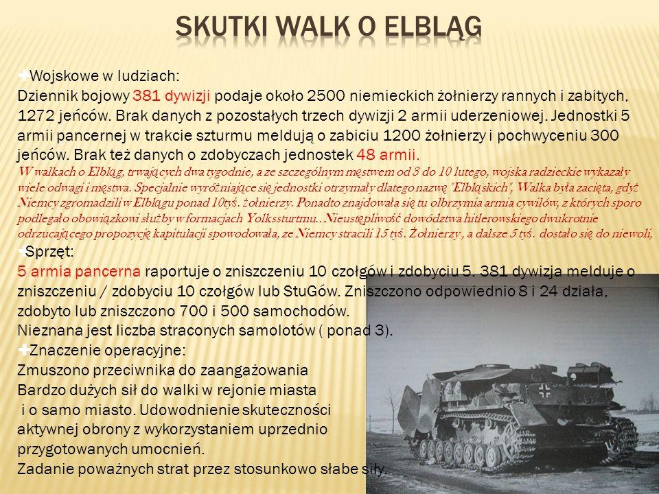 Skutki walk o Elbląg Wojskowe w ludziach: