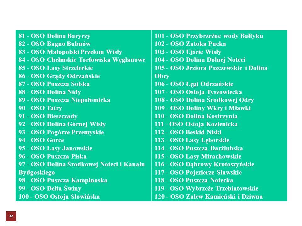 81 - OSO Dolina Baryczy 82 - OSO Bagno Bubnów 83 - OSO Małopolski Przełom Wisły 84 - OSO Chełmskie Torfowiska Węglanowe 85 - OSO Lasy Strzeleckie 86 - OSO Grądy Odrzańskie 87 - OSO Puszcza Solska 88 - OSO Dolina Nidy 89 - OSO Puszcza Niepołomicka 90 - OSO Tatry 91 - OSO Bieszczady 92 - OSO Dolina Górnej Wisły 93 - OSO Pogórze Przemyskie 94 - OSO Gorce 95 - OSO Lasy Janowskie 96 - OSO Puszcza Piska 97 - OSO Dolina Środkowej Noteci i Kanału Bydgoskiego 98 - OSO Puszcza Kampinoska 99 - OSO Delta Świny 100 - OSO Ostoja Słowińska