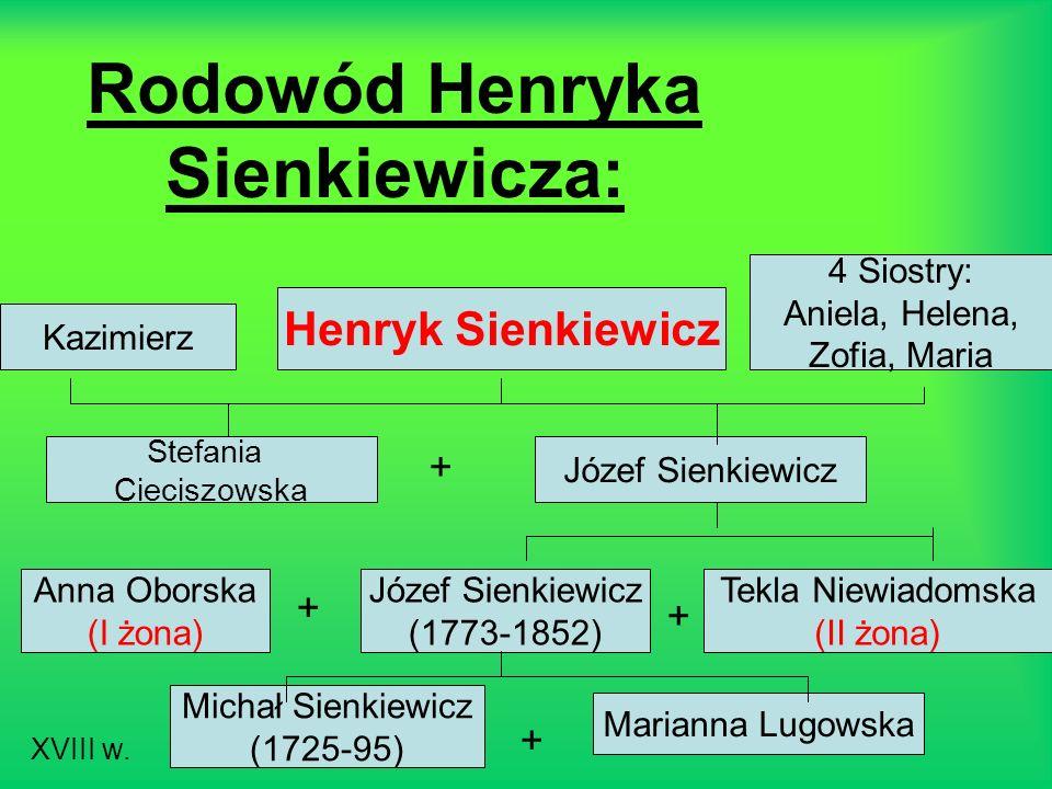 Rodowód Henryka Sienkiewicza: