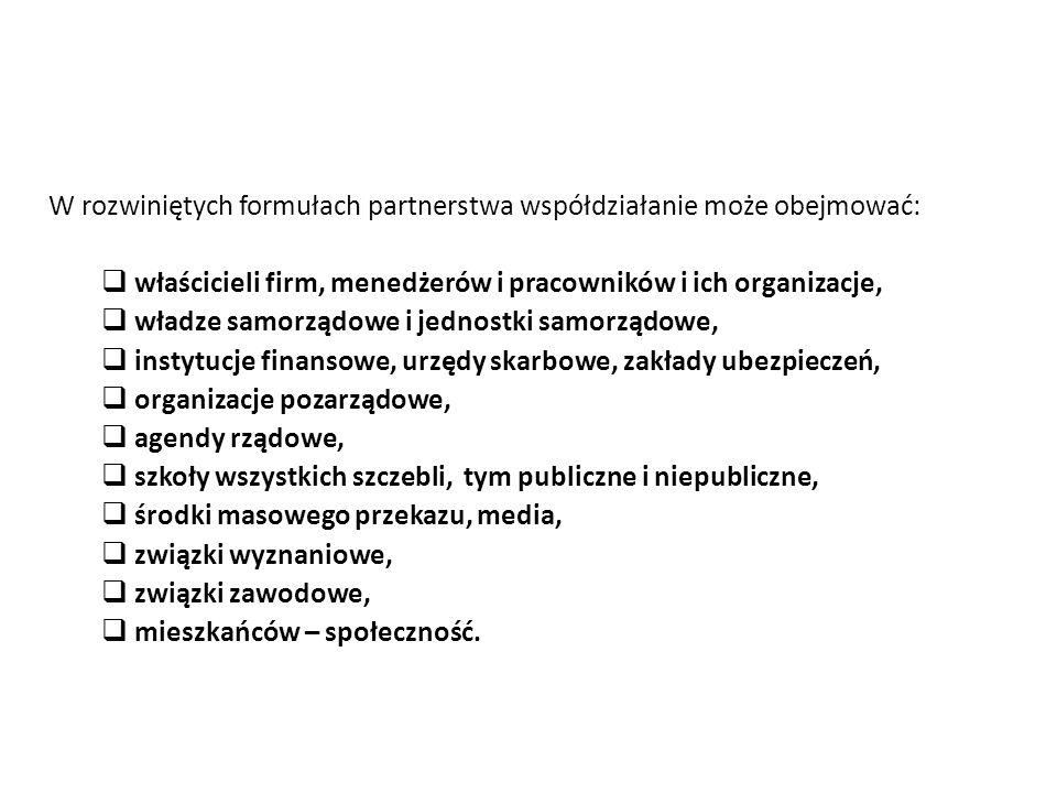W rozwiniętych formułach partnerstwa współdziałanie może obejmować:
