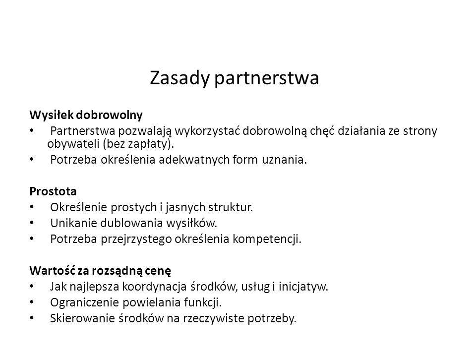 Zasady partnerstwa Wysiłek dobrowolny