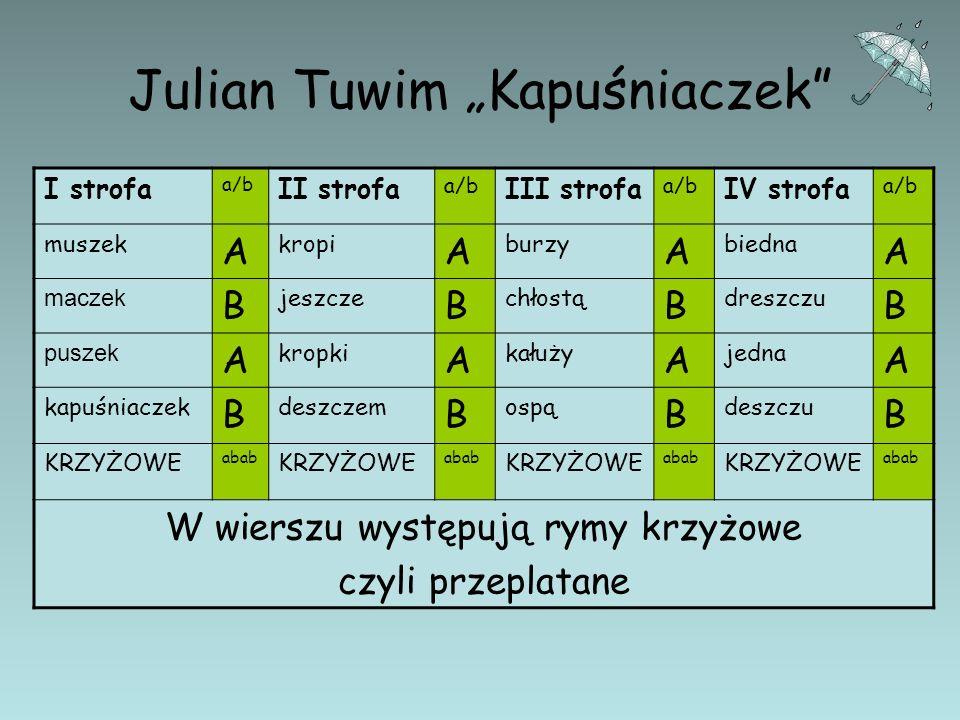 """Julian Tuwim """"Kapuśniaczek"""