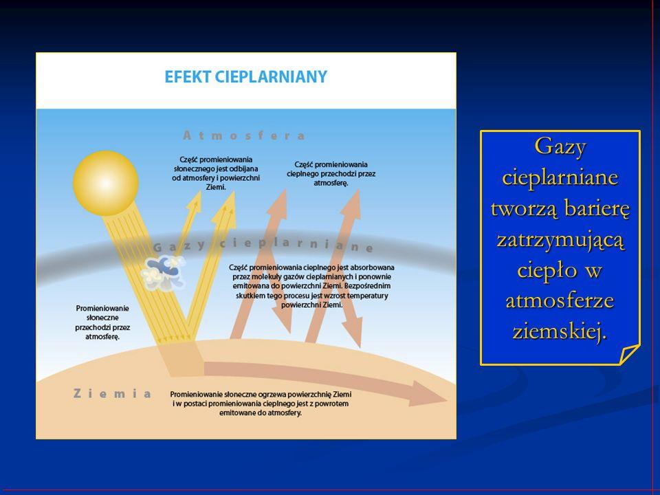 Gazy cieplarniane tworzą barierę zatrzymującą ciepło w atmosferze ziemskiej.
