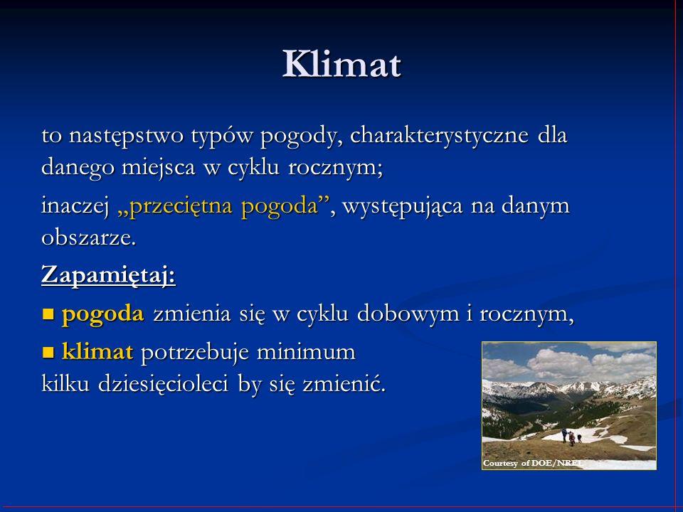 """Klimat to następstwo typów pogody, charakterystyczne dla danego miejsca w cyklu rocznym; inaczej """"przeciętna pogoda , występująca na danym obszarze."""