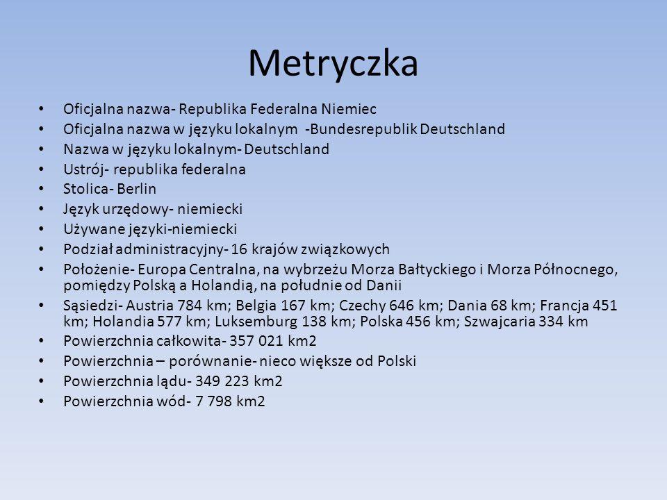 Metryczka Oficjalna nazwa- Republika Federalna Niemiec