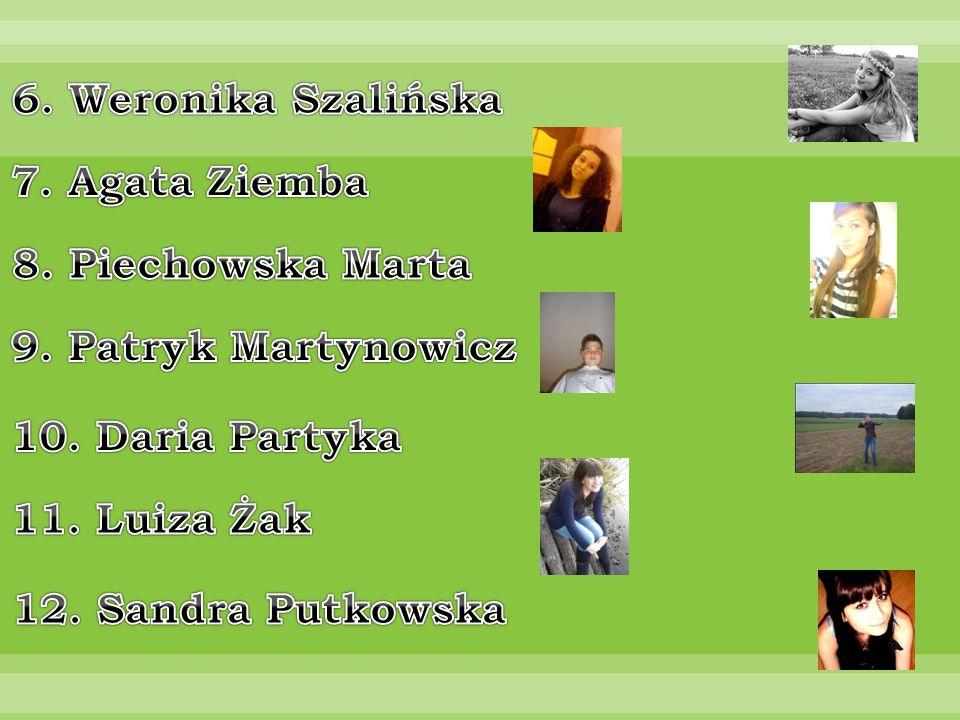 6. Weronika Szalińska7. Agata Ziemba. 8. Piechowska Marta. 9. Patryk Martynowicz. 10. Daria Partyka.