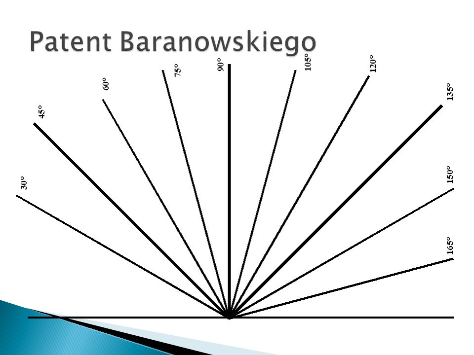 Patent Baranowskiego
