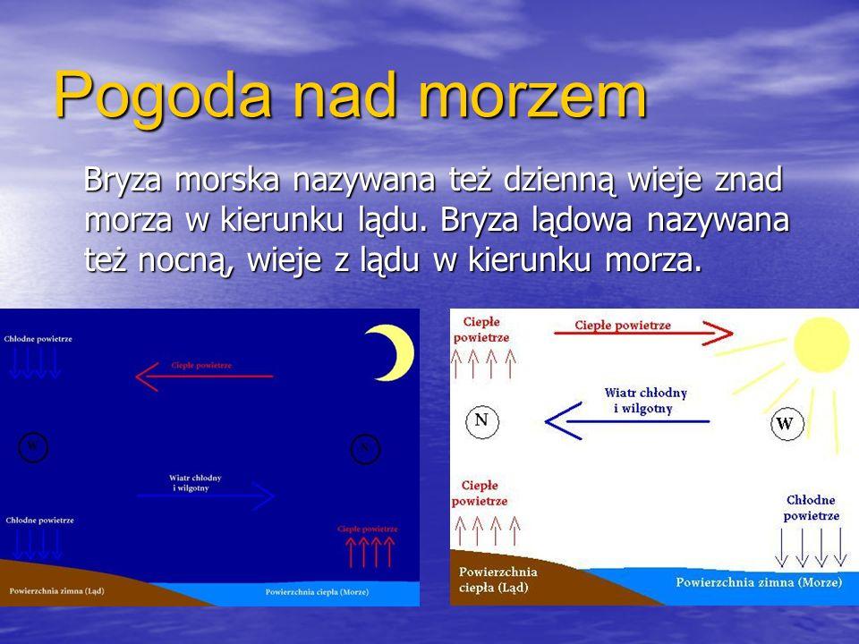 Pogoda nad morzem Bryza morska nazywana też dzienną wieje znad morza w kierunku lądu.