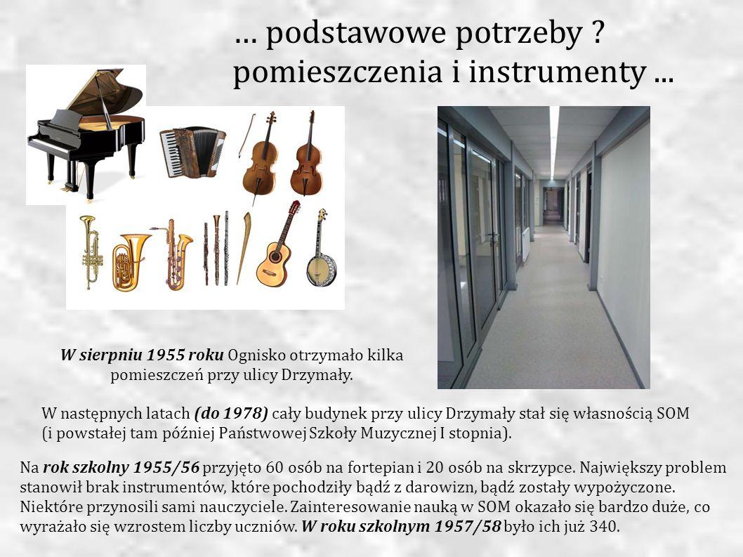 pomieszczenia i instrumenty ...