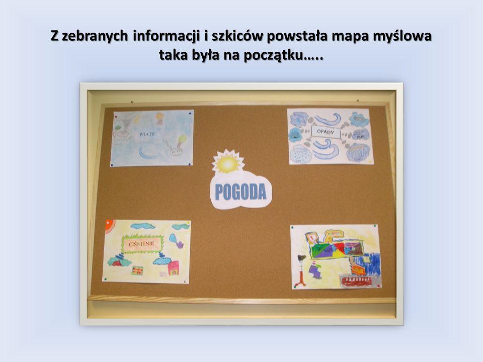 Z zebranych informacji i szkiców powstała mapa myślowa taka była na początku…..