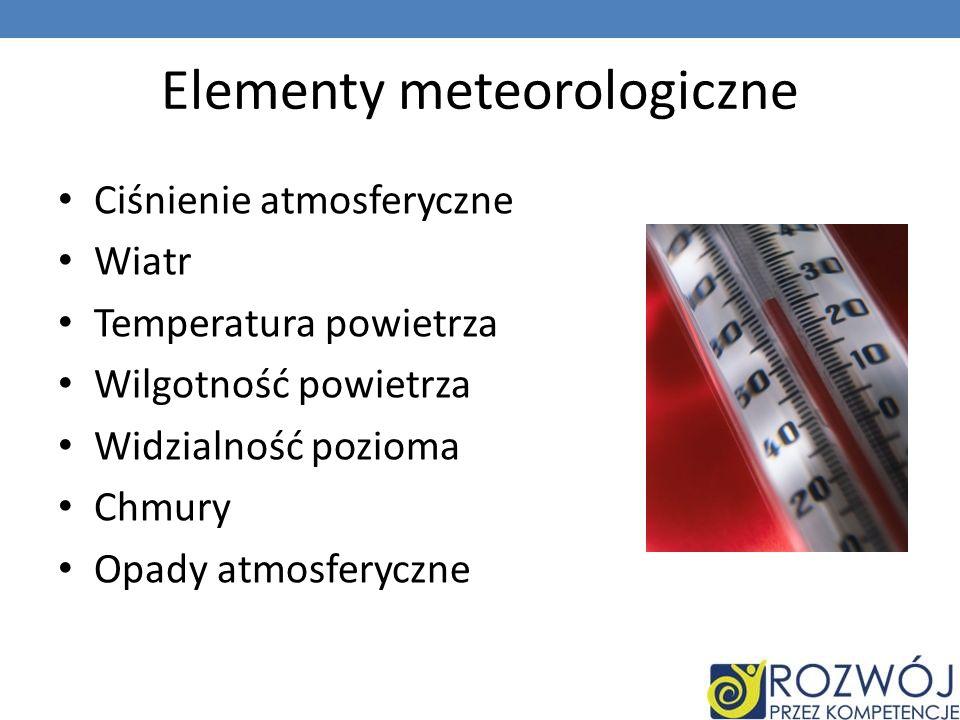 Elementy meteorologiczne