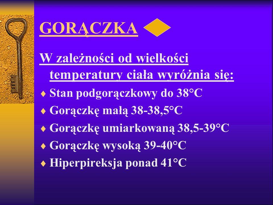 GORĄCZKA W zależności od wielkości temperatury ciała wyróżnia się: