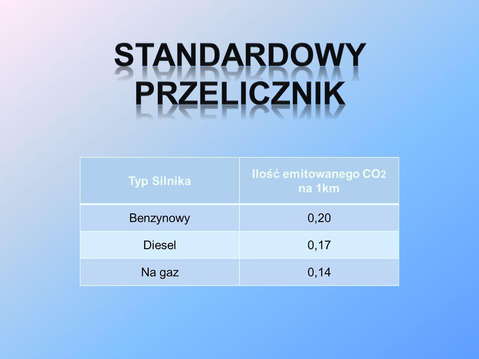 Standardowy Przelicznik