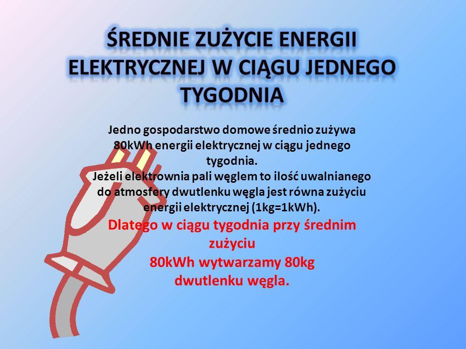 ŚREDNIE ZUŻYCIE ENERGII ELEKTRYCZNEJ W CIĄGU JEDNEGO TYGODNIA