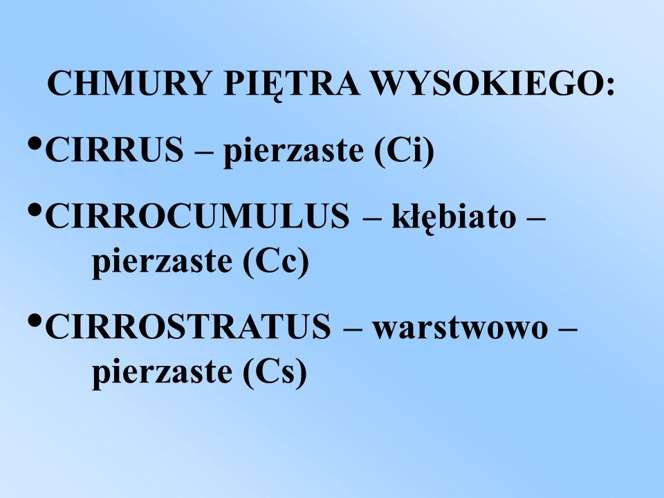 CHMURY PIĘTRA WYSOKIEGO: