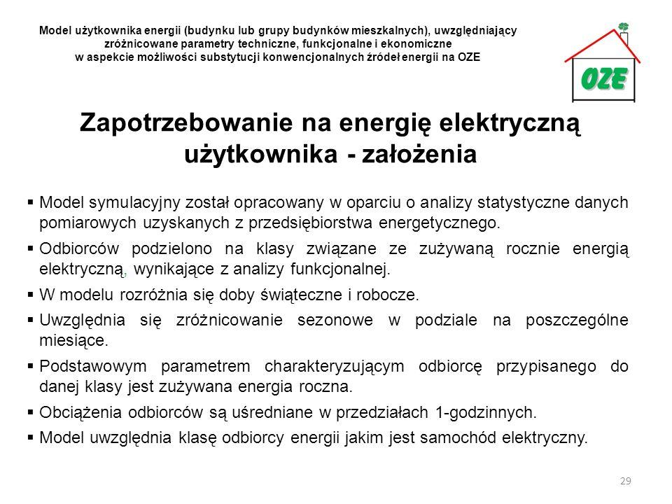 Zapotrzebowanie na energię elektryczną użytkownika - założenia