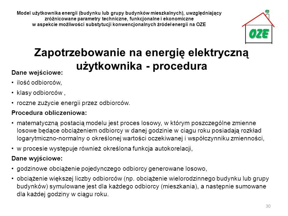 Zapotrzebowanie na energię elektryczną użytkownika - procedura