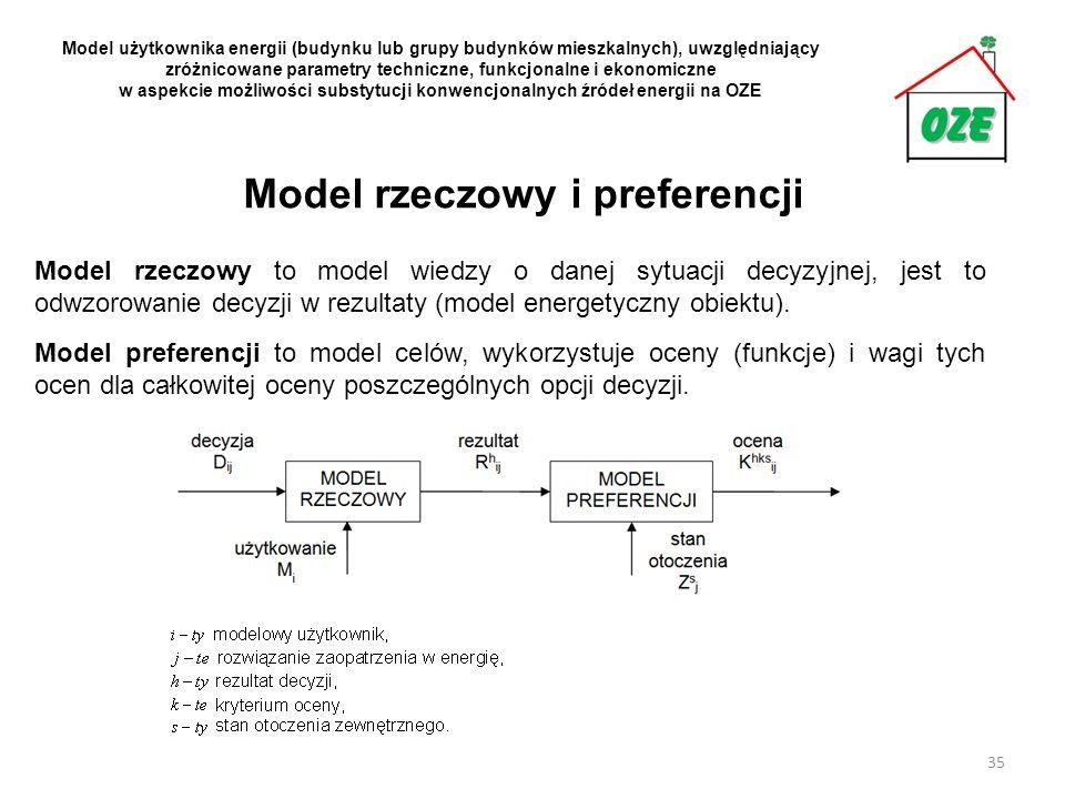 Model rzeczowy i preferencji