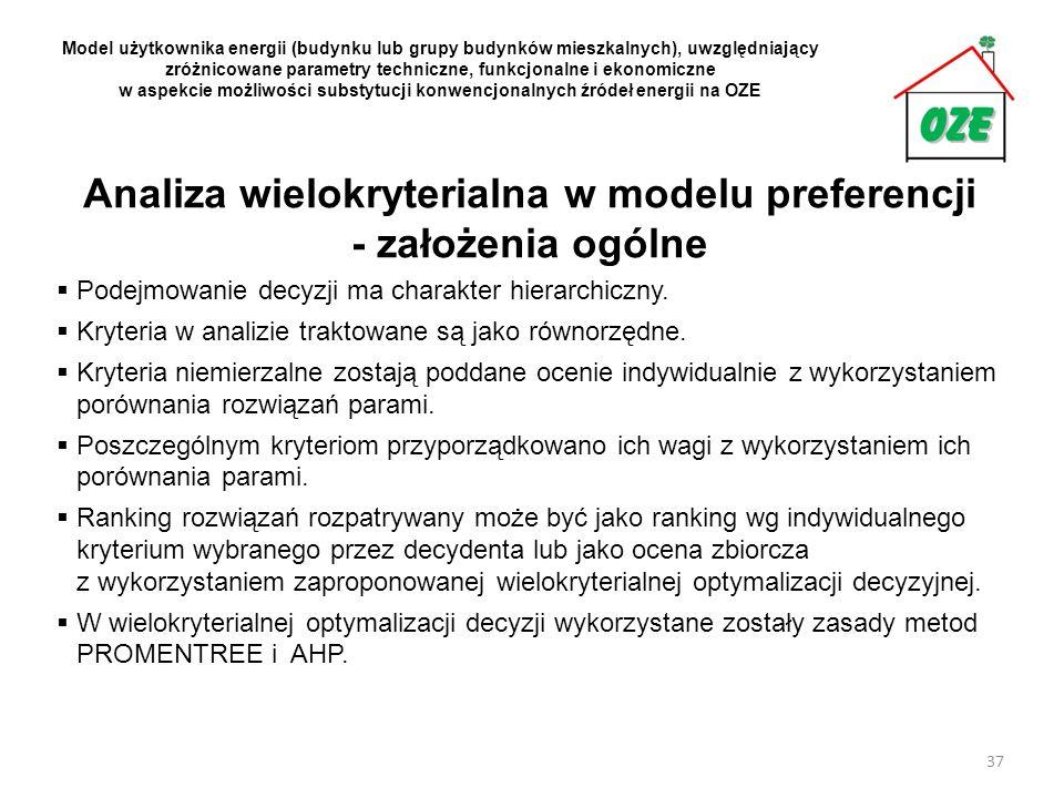 Analiza wielokryterialna w modelu preferencji