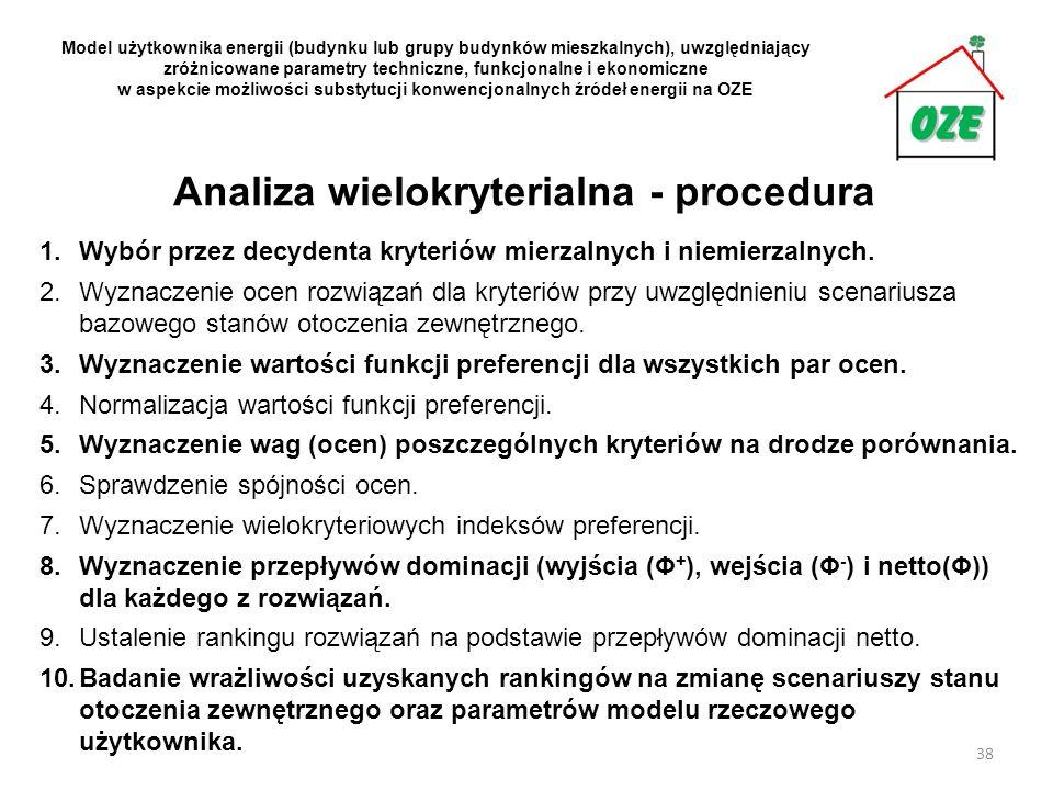 Analiza wielokryterialna - procedura