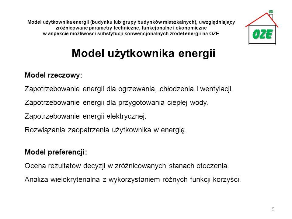 Model użytkownika energii