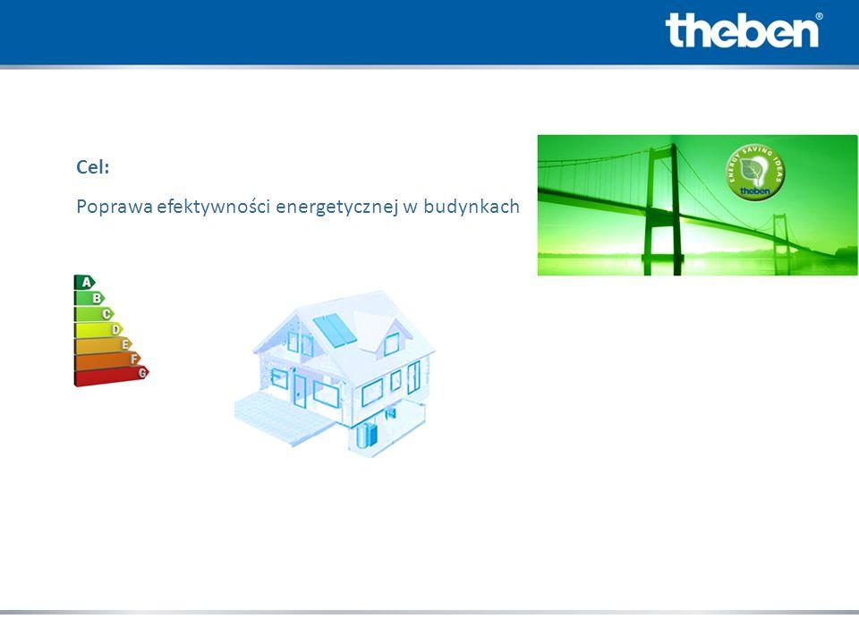 Cel: Poprawa efektywności energetycznej w budynkach