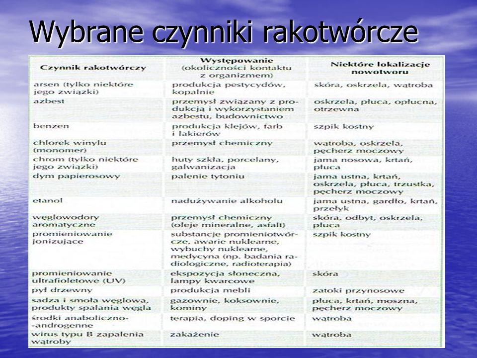Wybrane czynniki rakotwórcze