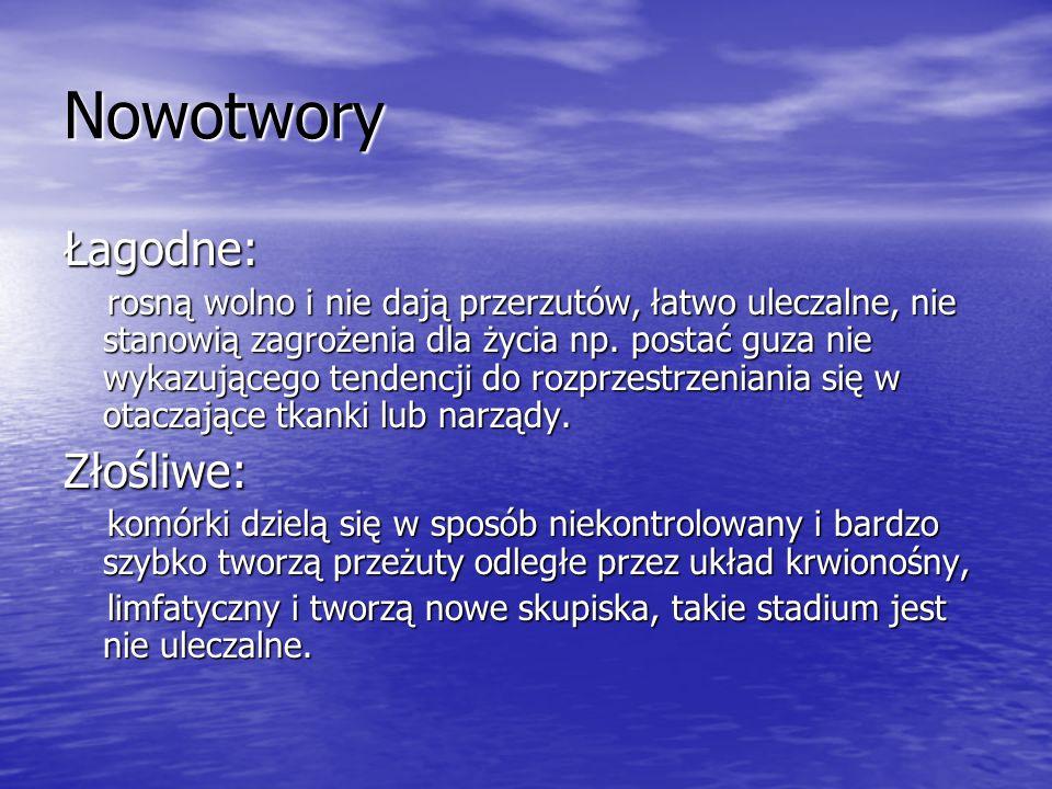 Nowotwory Łagodne: Złośliwe: