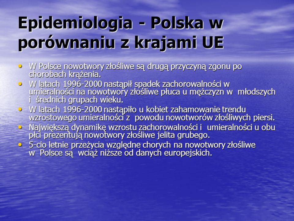 Epidemiologia - Polska w porównaniu z krajami UE