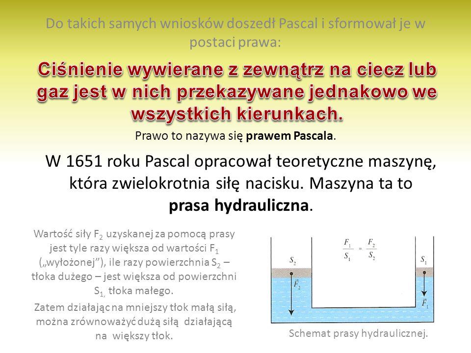 Do takich samych wniosków doszedł Pascal i sformował je w postaci prawa: