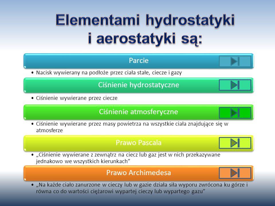 Elementami hydrostatyki i aerostatyki są: