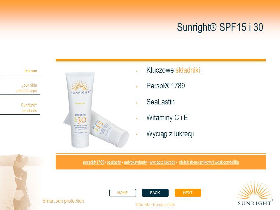 Sunright® SPF15 i 30 Kluczowe składniki: Parsol® 1789 SeaLastin