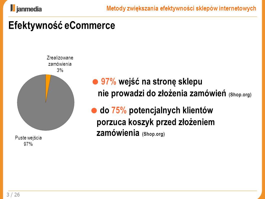 Zrealizowane zamówienia 3%