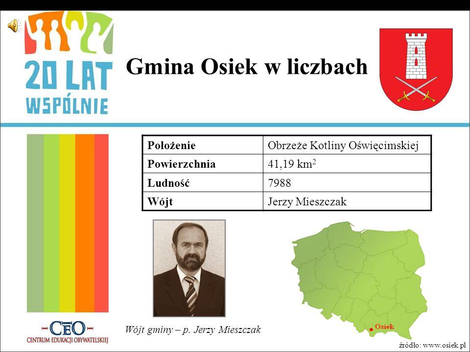 Gmina Osiek w liczbach Położenie Obrzeże Kotliny Oświęcimskiej