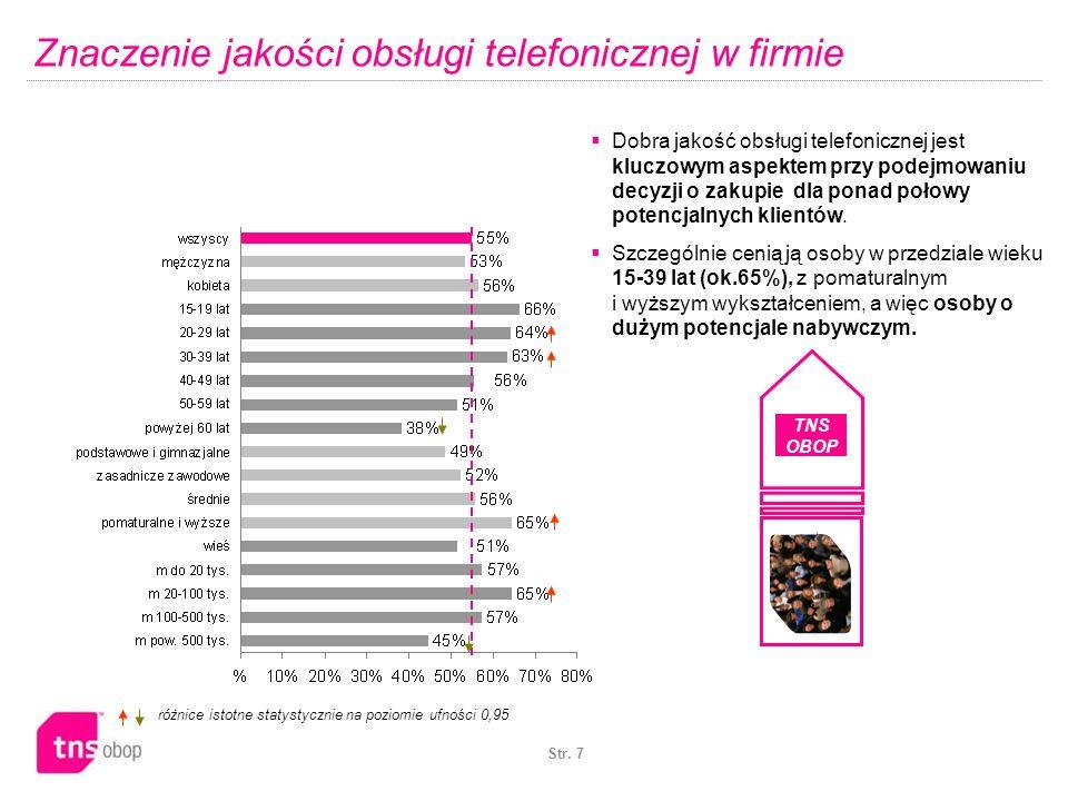 Znaczenie jakości obsługi telefonicznej w firmie