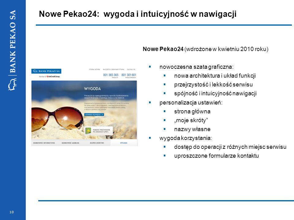 Nowe Pekao24: wygoda i intuicyjność w nawigacji