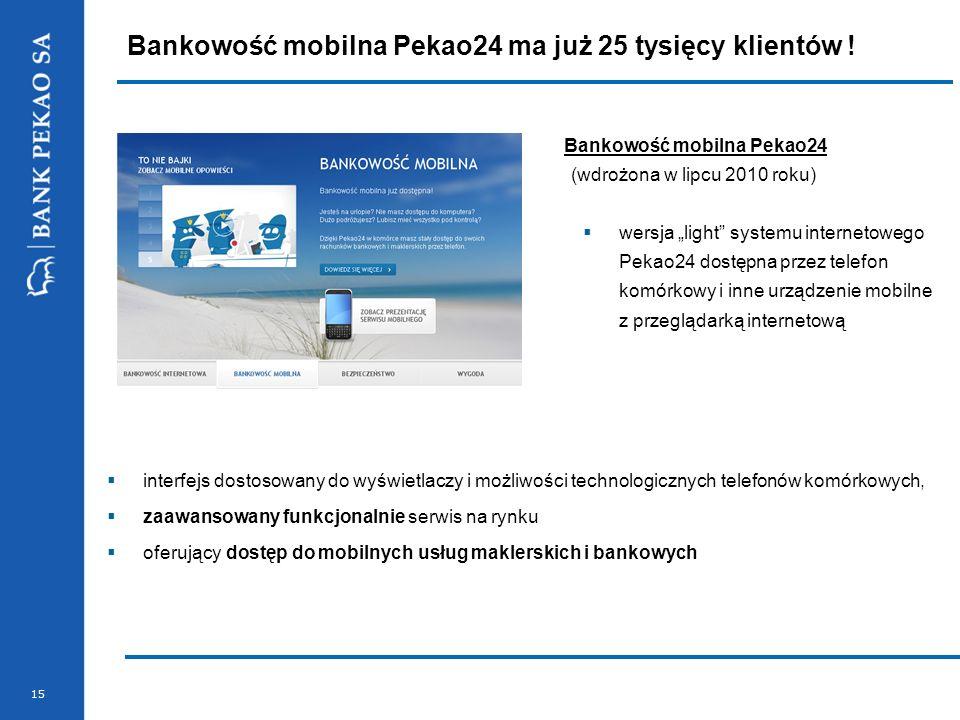 Bankowość mobilna Pekao24 ma już 25 tysięcy klientów !