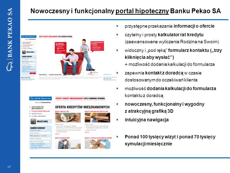 Nowoczesny i funkcjonalny portal hipoteczny Banku Pekao SA