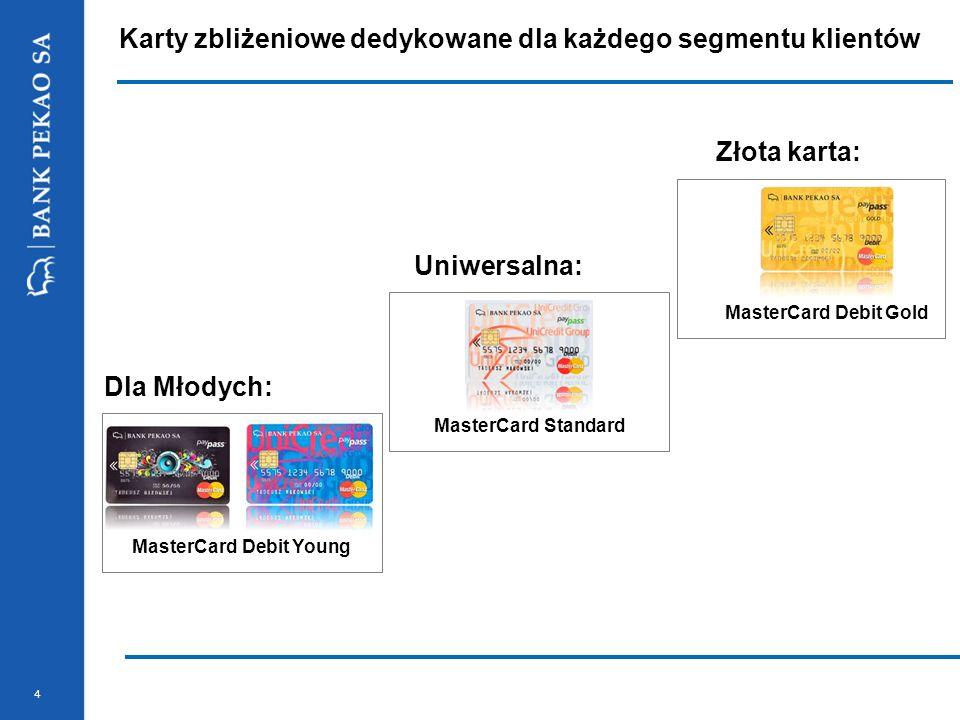 Karty zbliżeniowe dedykowane dla każdego segmentu klientów