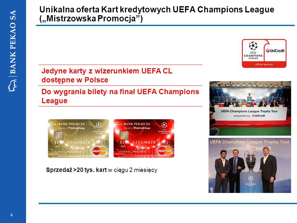 """Unikalna oferta Kart kredytowych UEFA Champions League (""""Mistrzowska Promocja )"""