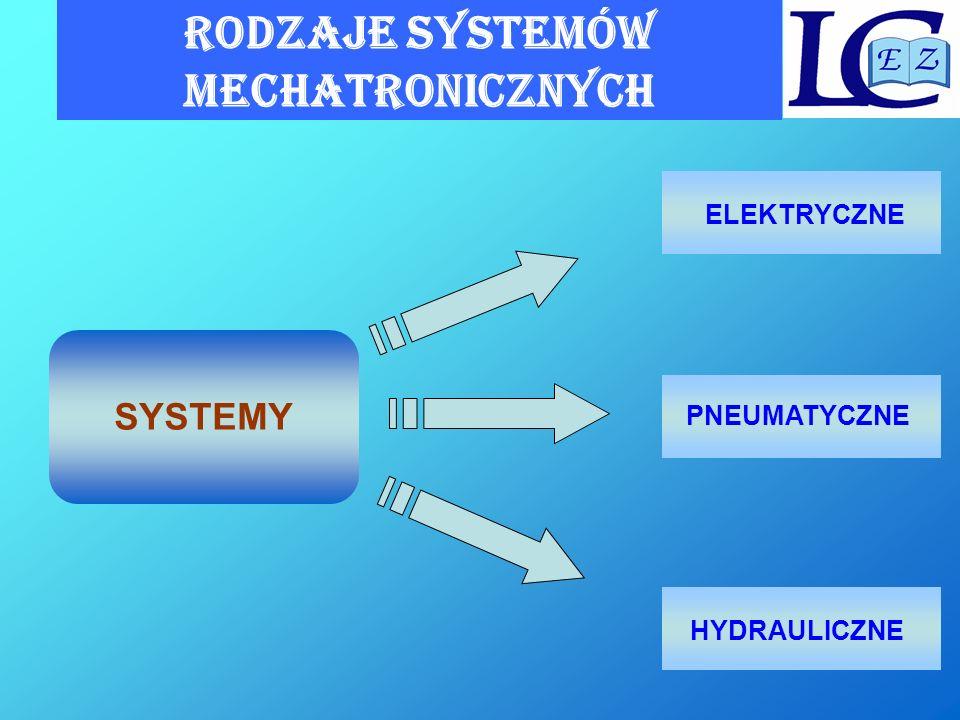 RODZAJE SYSTEMÓW MECHATRONICZNYCH