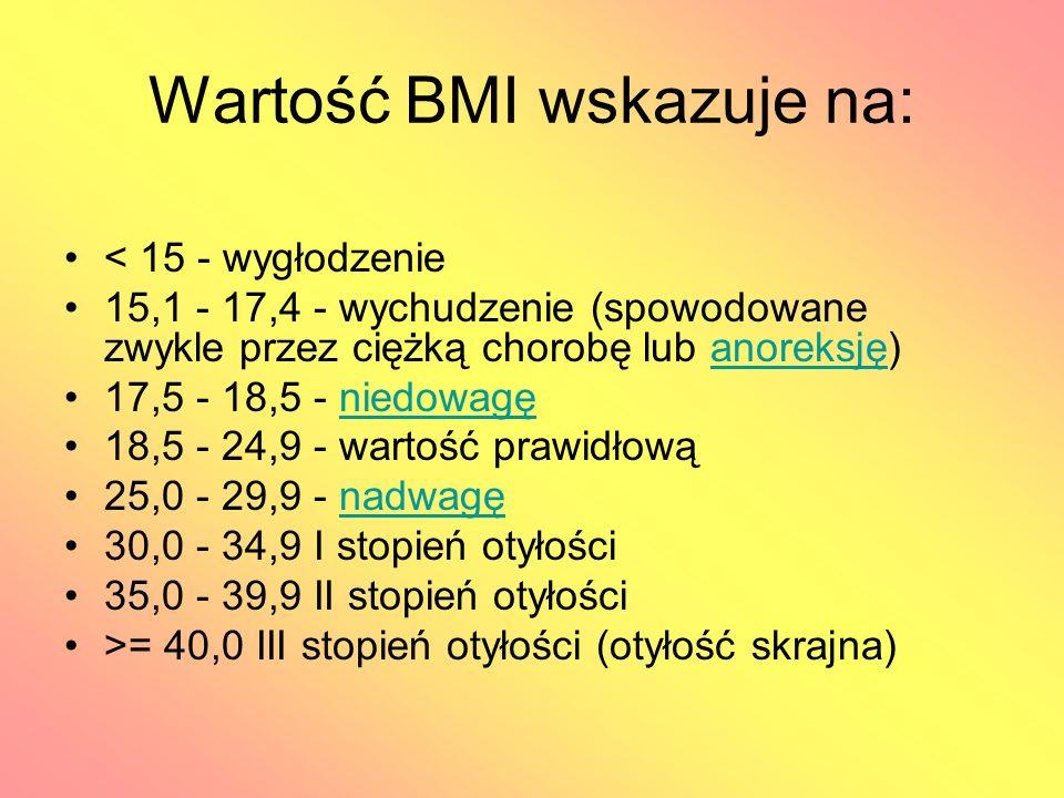 Wartość BMI wskazuje na: