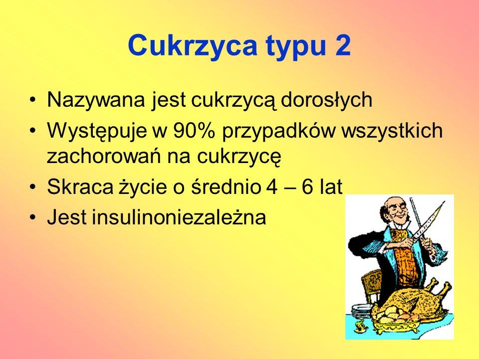 Cukrzyca typu 2 Nazywana jest cukrzycą dorosłych