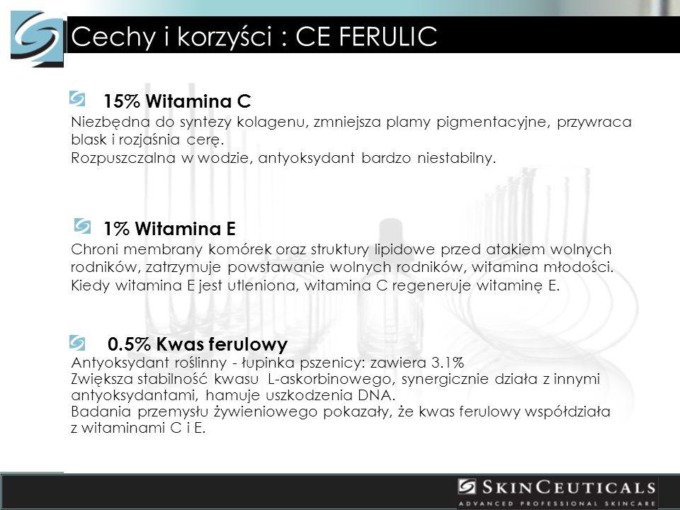 Cechy i korzyści : CE FERULIC