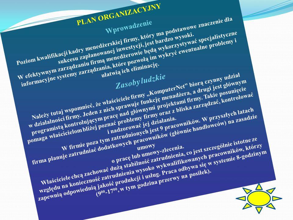 Zasoby ludzkie Plan organizacyjny Wprowadzenie