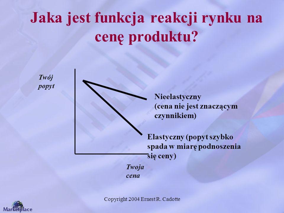 Jaka jest funkcja reakcji rynku na cenę produktu