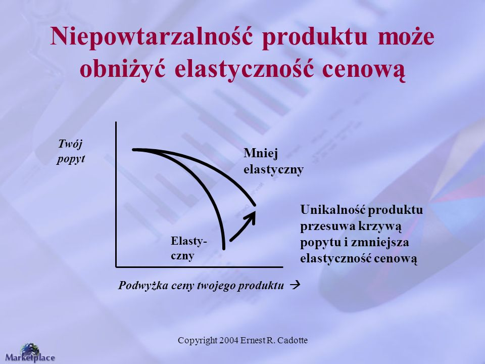 Niepowtarzalność produktu może obniżyć elastyczność cenową
